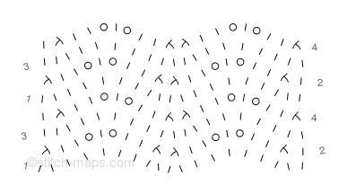 Vine lace chart