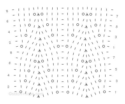 Horseshoe chart