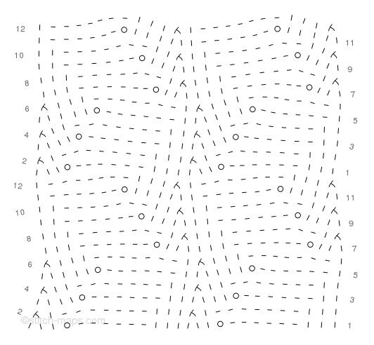 Textured zig-zag 1 chart