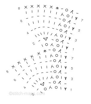 Nasturtium Edging, v2 chart