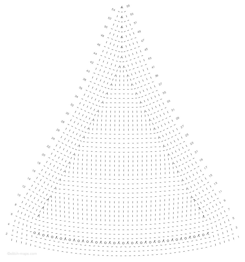 Shell Patchwork chart