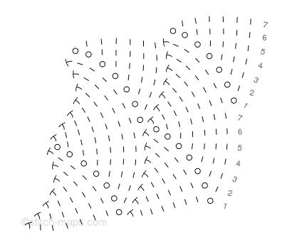 Fancy Pattern 1 chart