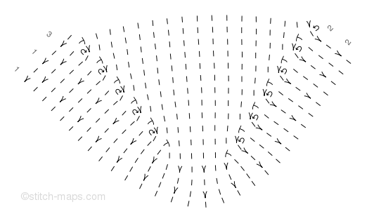 Sample heel turn chart