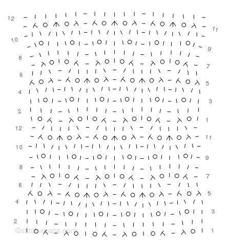 Fleurette, v2 chart