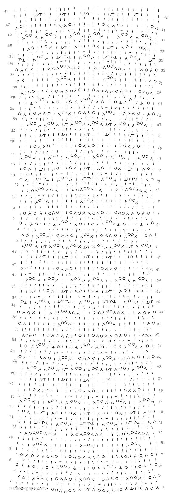 Megabat (fruitbat variant) chart