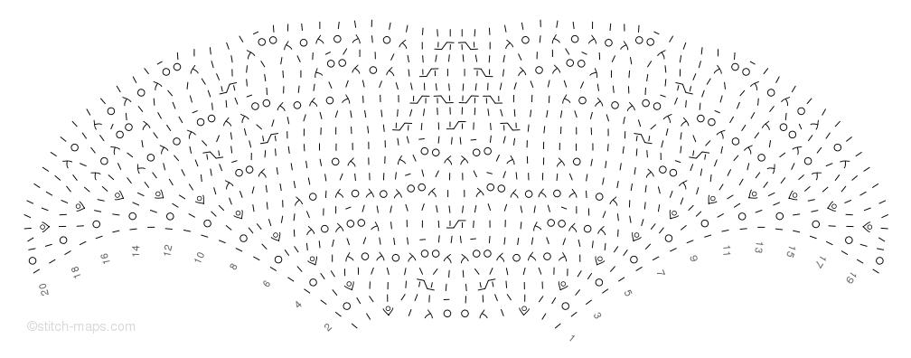 Galaxite (crescent version) chart
