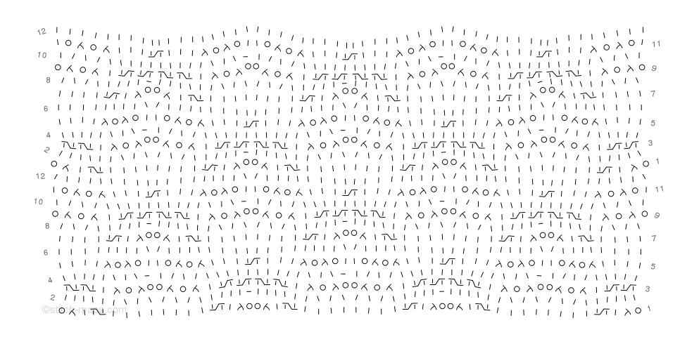 Abbreviated pi chart
