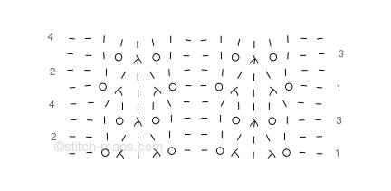 lace rib (modified) chart