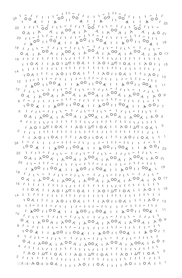 Folio chart