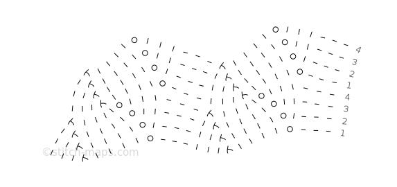 Spiral stitch chart