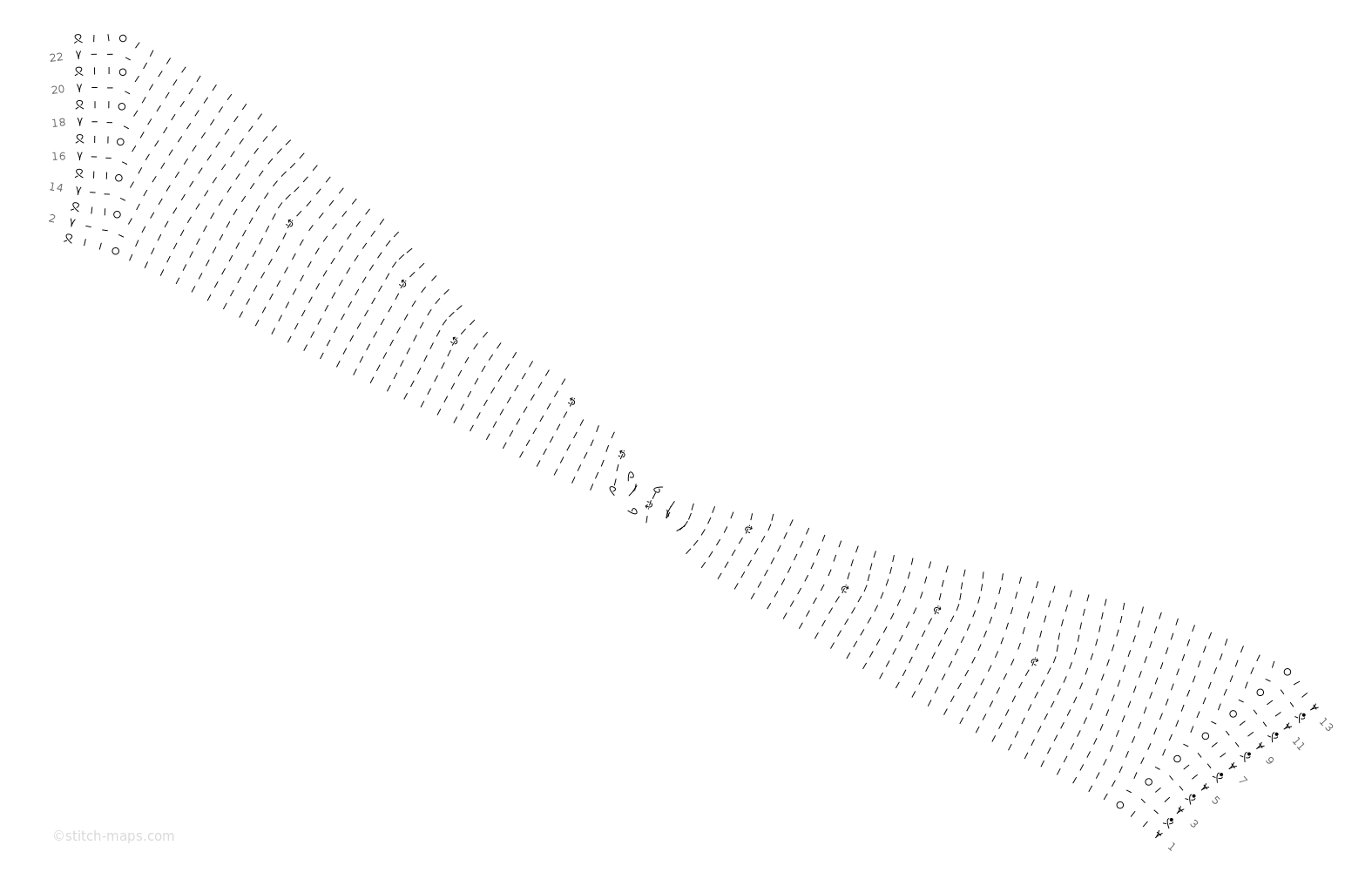 RMW Section B chart