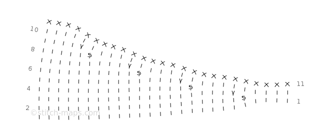 Smooth shoulder shaping chart