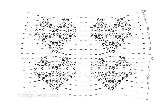 Experiment Schwälmer Muster #01 chart