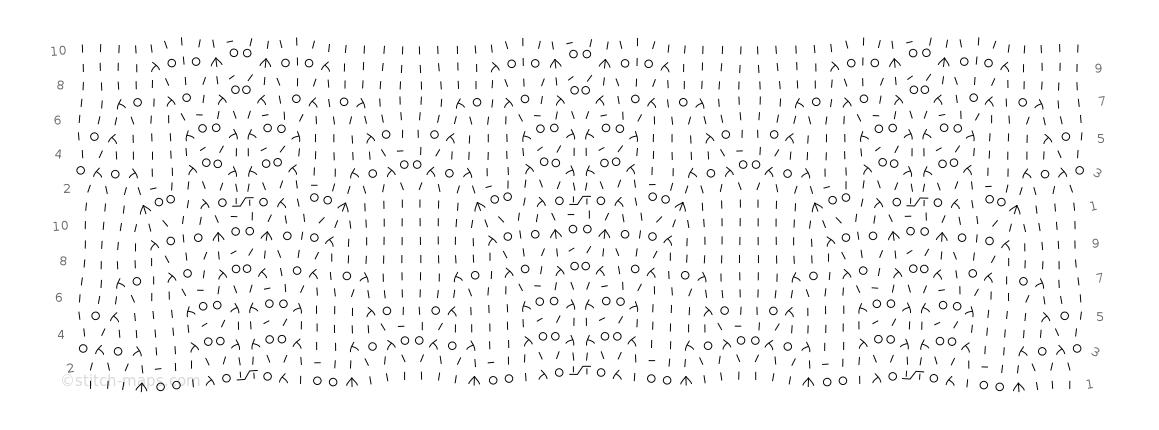 hedgehog chart
