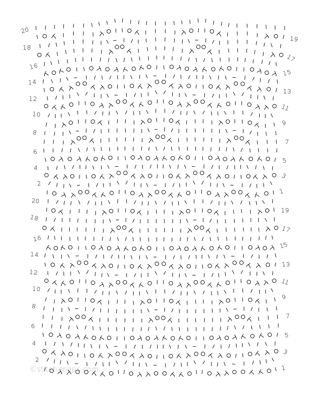 brim chart