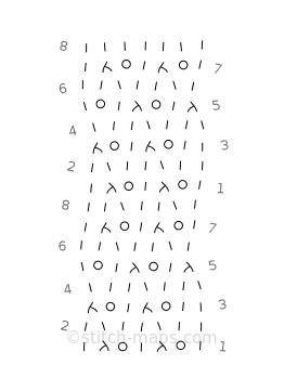 Little twist 8A chart