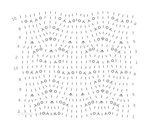 Rune version 1 chart