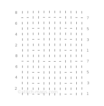 Bars and squares 2 chart