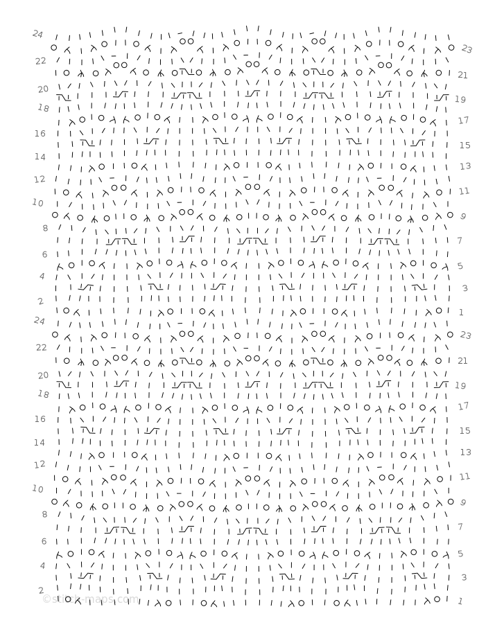 Mars, version 2 chart