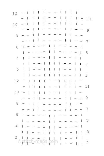 Reverso 17 chart