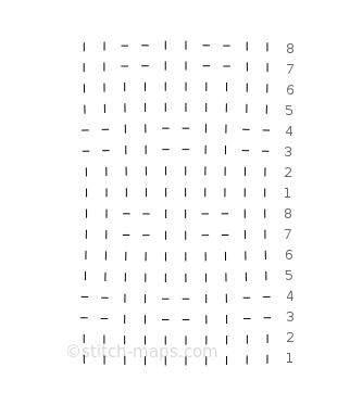 Statt Stinos 02 chart