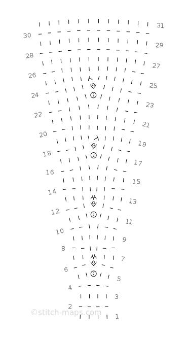 double yarnovers, p-yo-p, and bunny ears chart