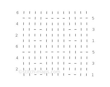 Simple chain chart