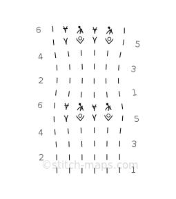 Tiny Bobbles chart