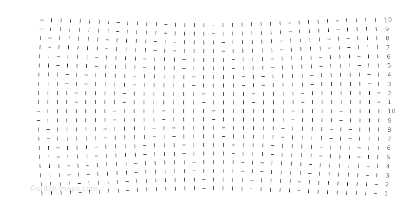 Simple Arrows chart