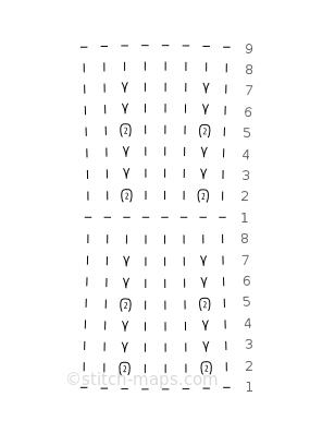 Hebemaschenmuster chart