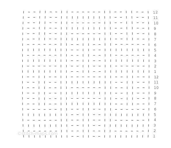 Statt Stinos 06-B chart