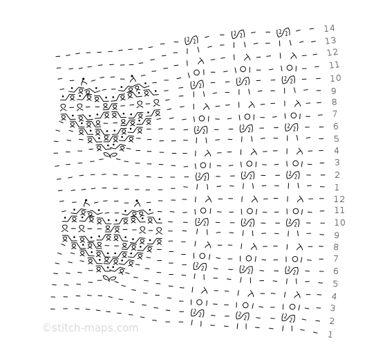Silvester chart