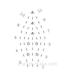 hyperbolic leaf chart