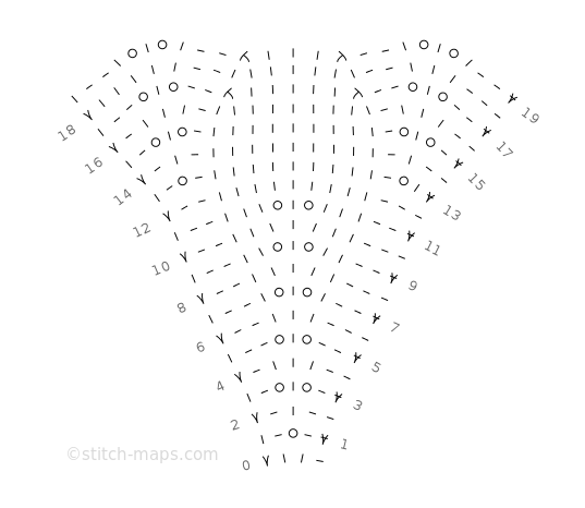 leafs chart