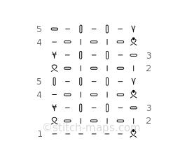 Brioche Test chart