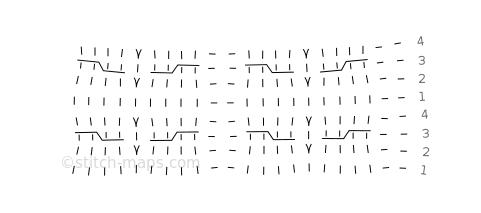 Zopfmuster chart