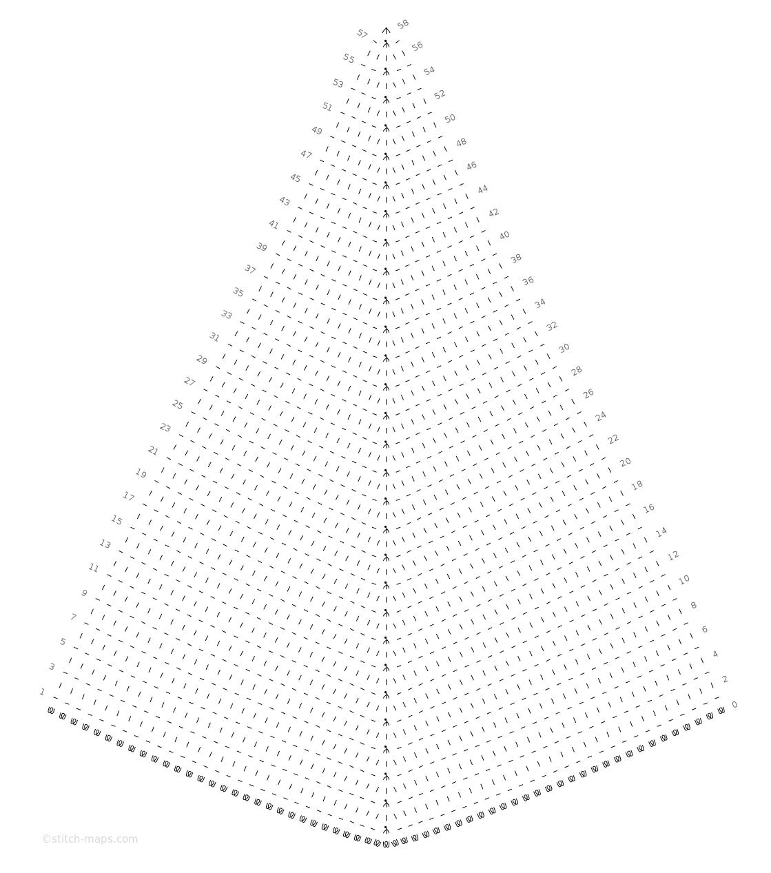 1_sq chart
