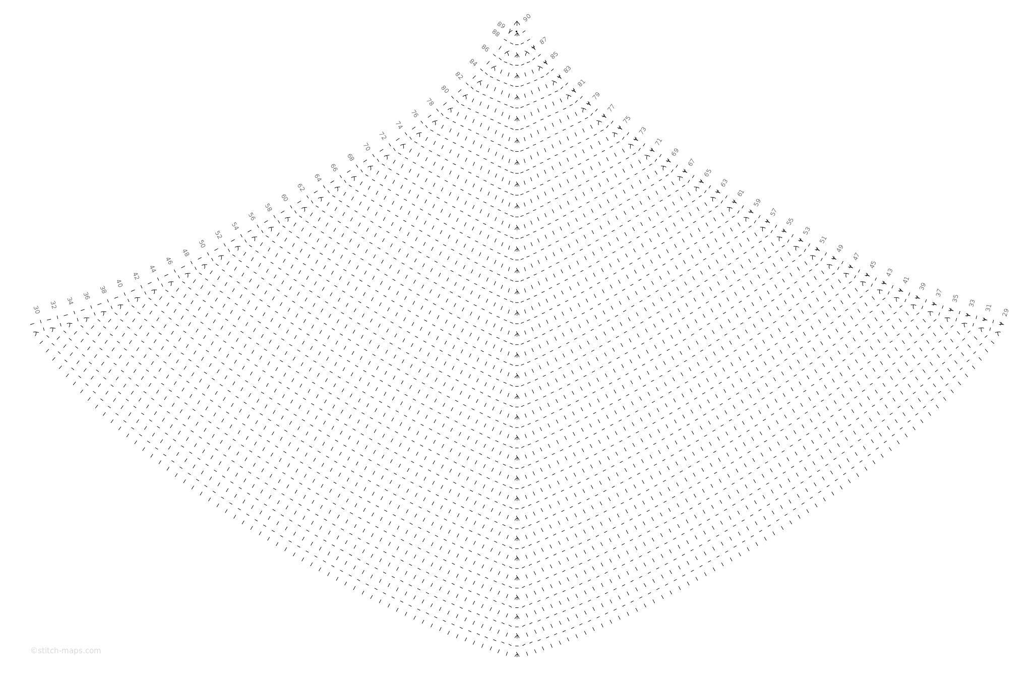 mod 6_2 chart
