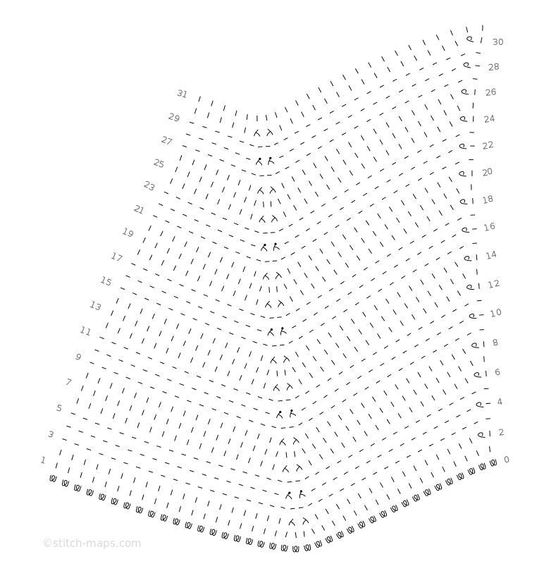 Boina Welting chart