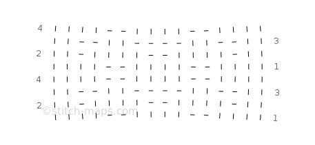 Ladder stitch chart