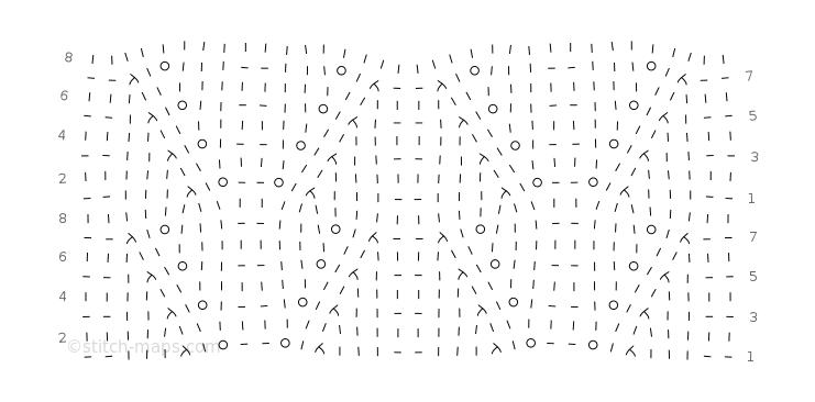 EL490 chart