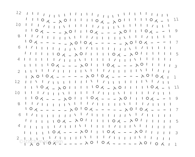 el489 chart