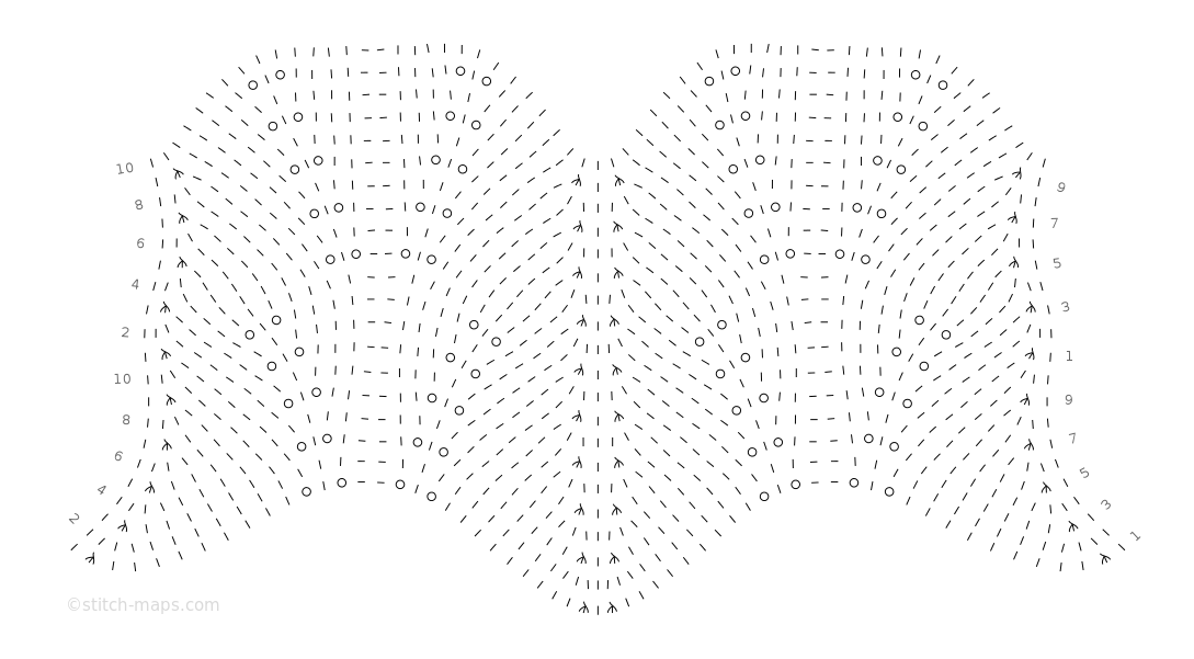 fern pattern chart