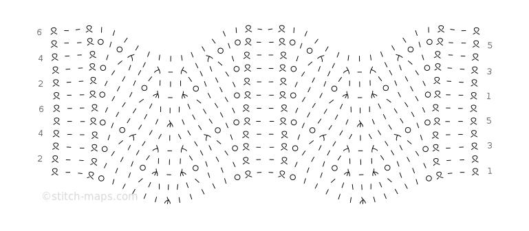 travelling leaf stitch (modified) chart