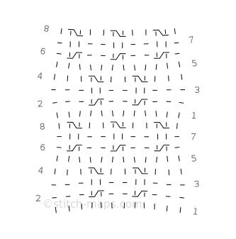 Kleine Zöpfe V2.0 chart