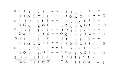 Pretty Open Pattern chart