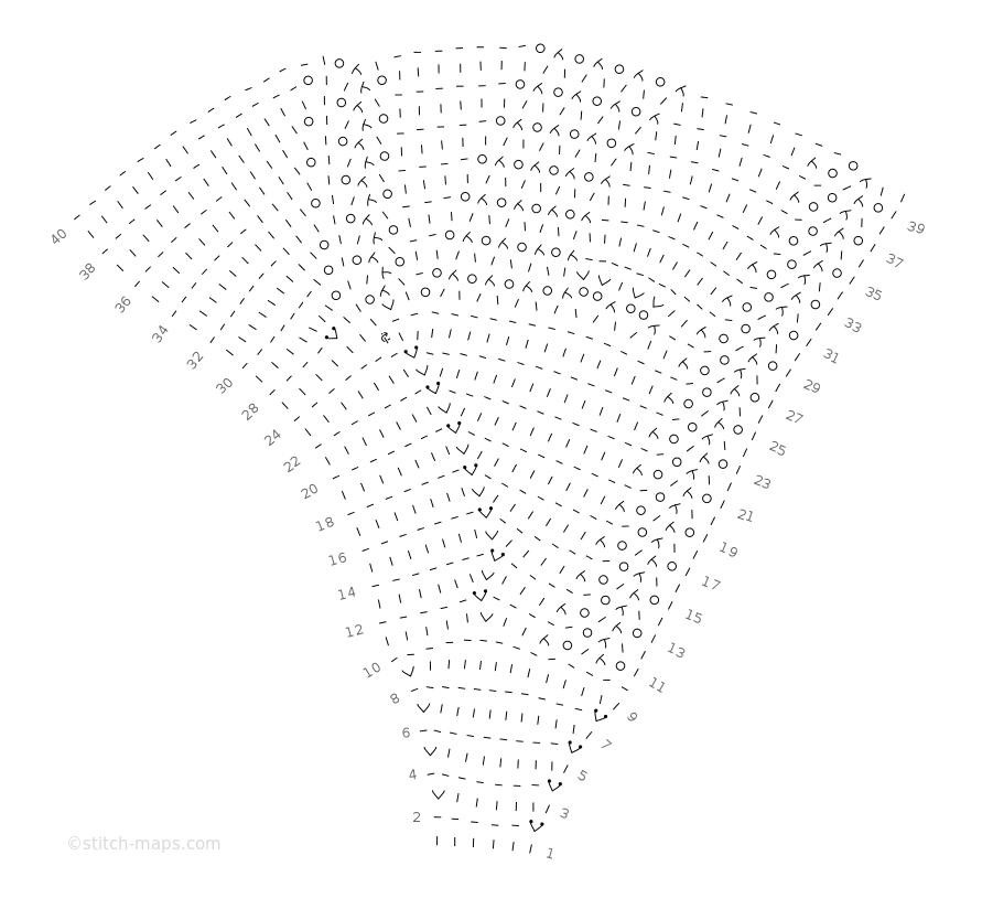 knitspeak test chart