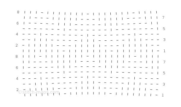 Welle chart