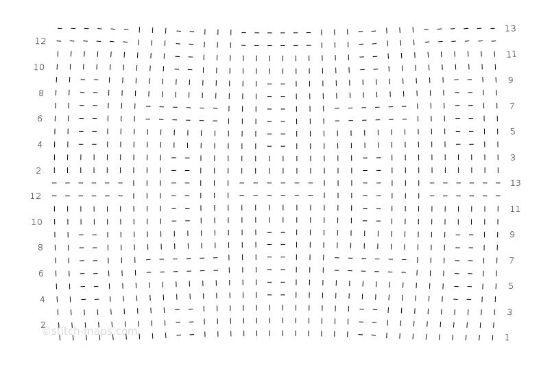 Mauerwerk chart