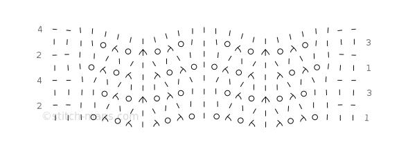 Arrowhead Lace chart